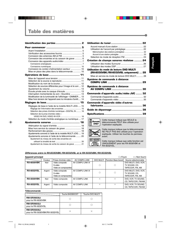 Array - 1997 suzuki fx150 factory service repair manual download      rh   wallpaperzen org
