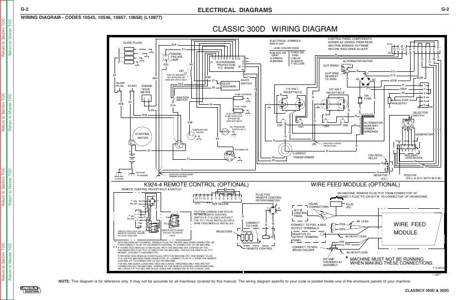 lincoln electric wire diagram