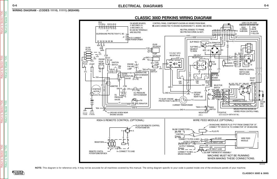Perkins 4 236 Wiring Diagram
