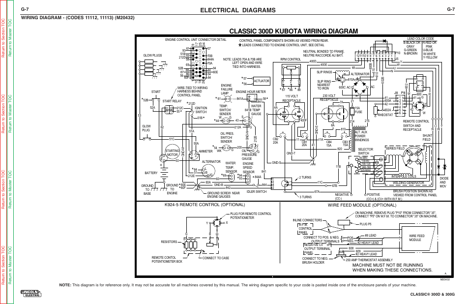 Classic 300d kubota wiring diagram, Electrical diagrams