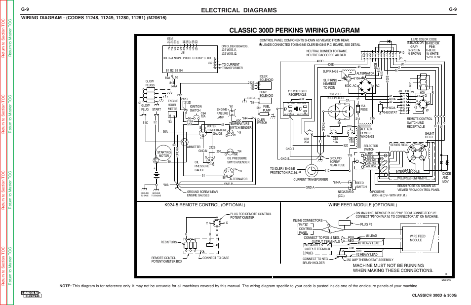 Classic 300d perkins wiring diagram, Electrical diagrams