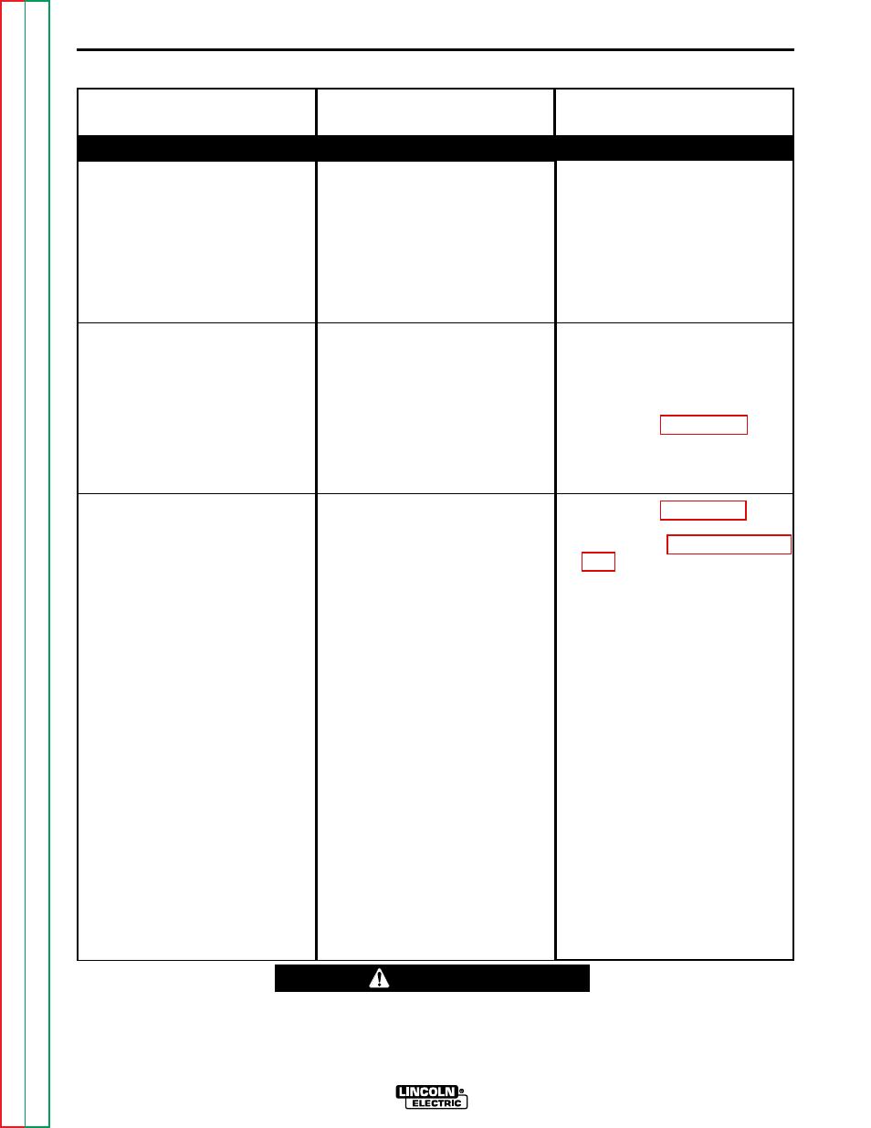 medium resolution of troubleshooting repair caution lincoln electric idealarc sp 250 manuel d utilisation page 52 113