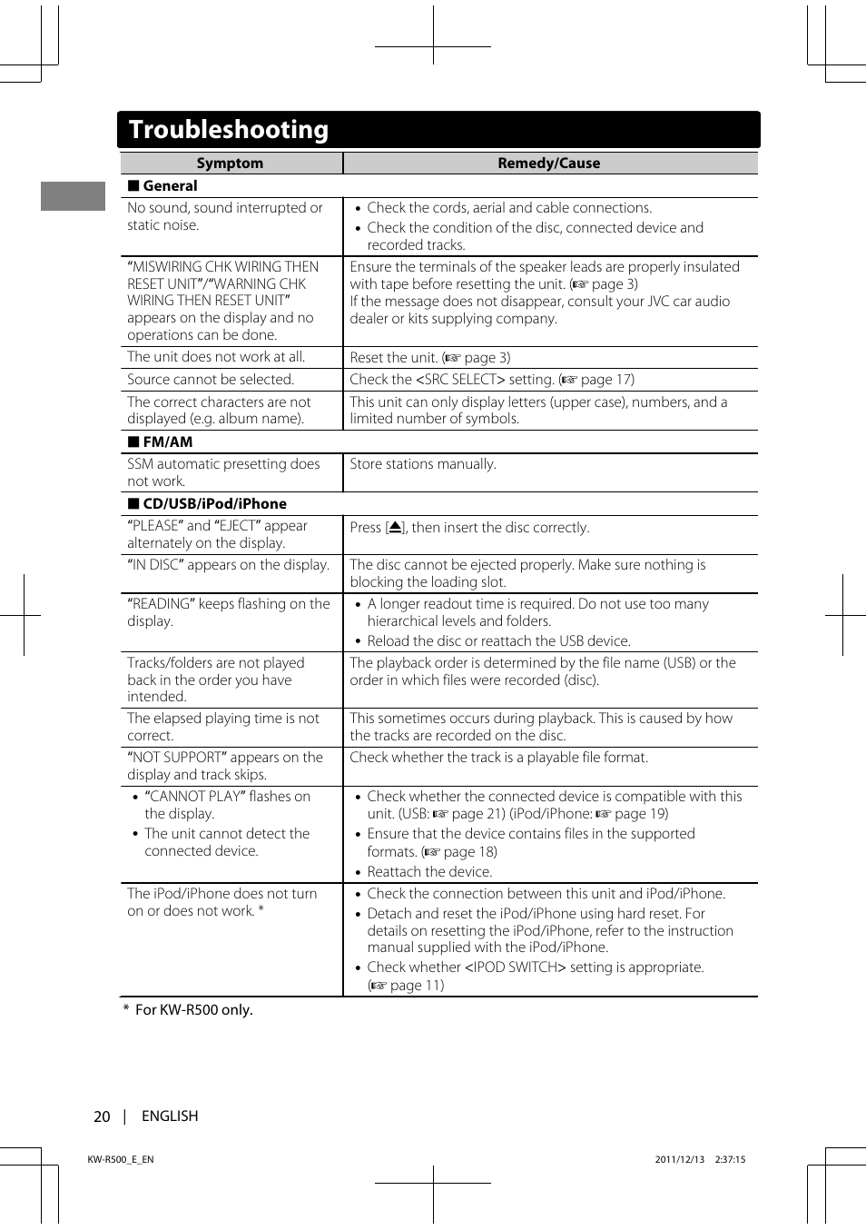 medium resolution of jvc radio wiring check
