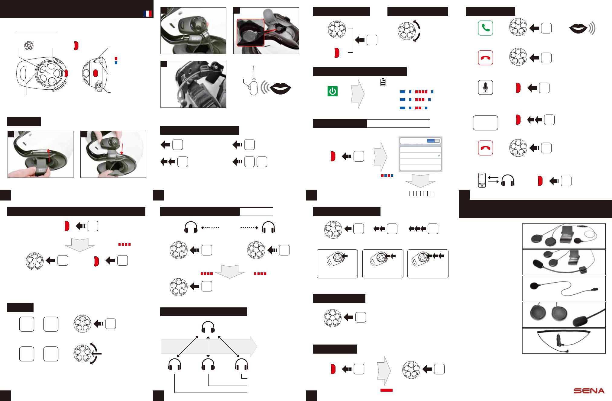 Sena Bluetooth SMH5 Quick Start Guide Manuel d'utilisation