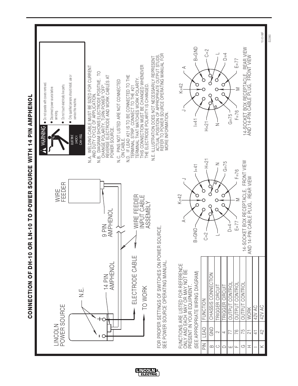 hight resolution of sch mas dc 600 lincoln electric im642 idealarc dc 600 manuel d utilisation page 49 56