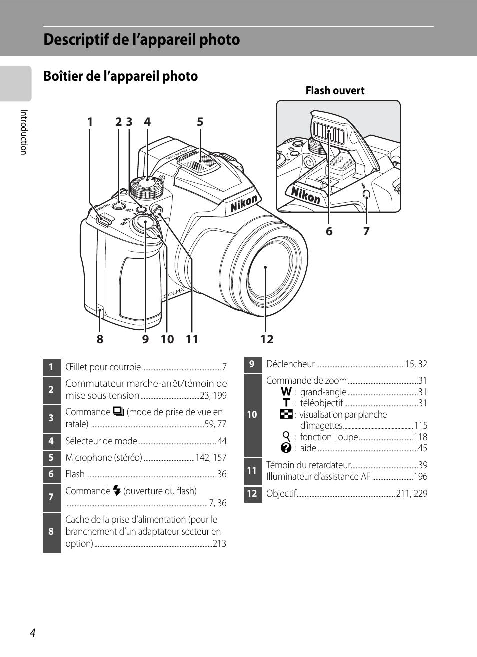 Descriptif de l'appareil photo, Boîtier de l'appareil