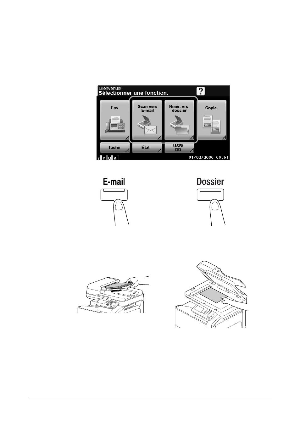 Opérations numérisation, Opération de numérisation de base