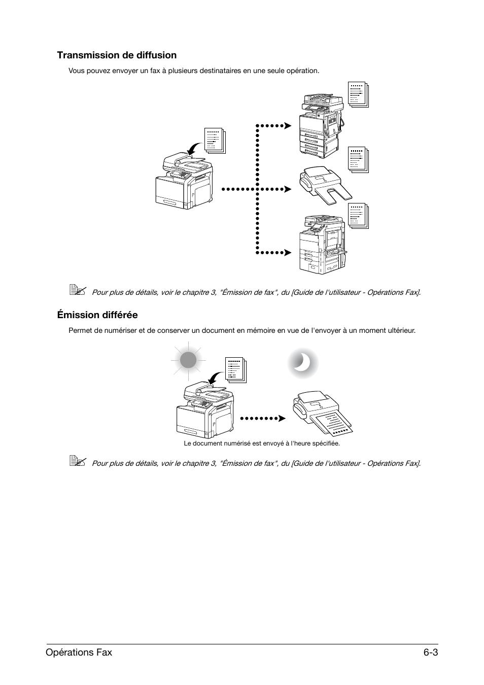 Transmission de diffusion, Émission différée, Transmission