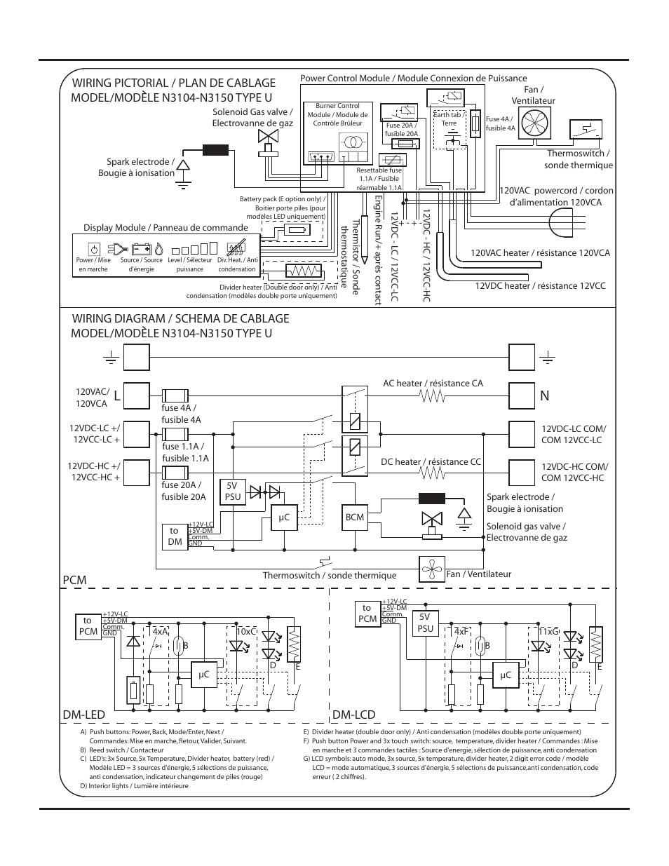 Graphique et schéma de câblage, Pcm dm-led dm-lcd