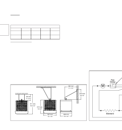 reznor overhead heater electronic ignition wiring diagram [ 1572 x 954 Pixel ]