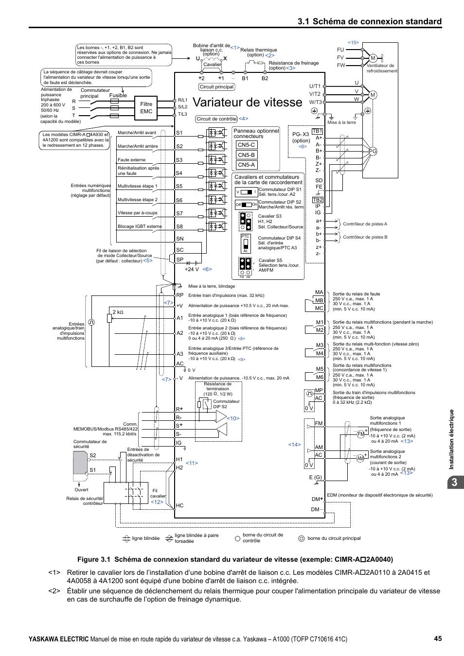 Figure 3.1, Variateur de vitesse, 1 schéma de connexion