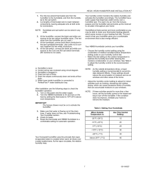 testing humidifier operation operation checklist honeywell he220 manuel d utilisation page 7 24 [ 954 x 1235 Pixel ]