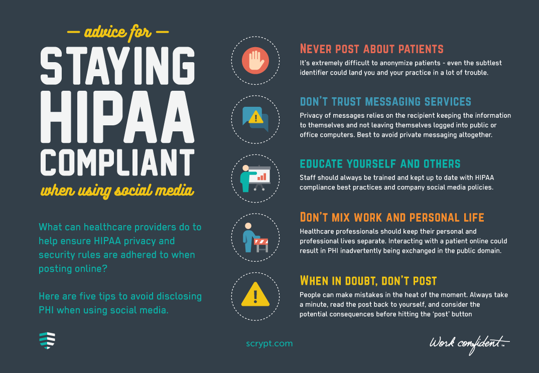 8 Surprising Ways You Violated HIPAA Today