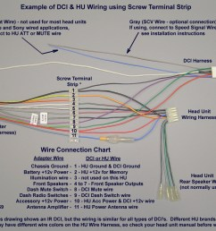 pioneer radio wiring wiring diagram for you pioneer deh p3600 wiring diagram color pioneer stereo wiring guide [ 1144 x 856 Pixel ]