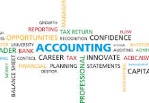 ACCOUNTING PROJECT TOPICS AND MATERIALS