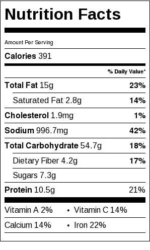 label(1)