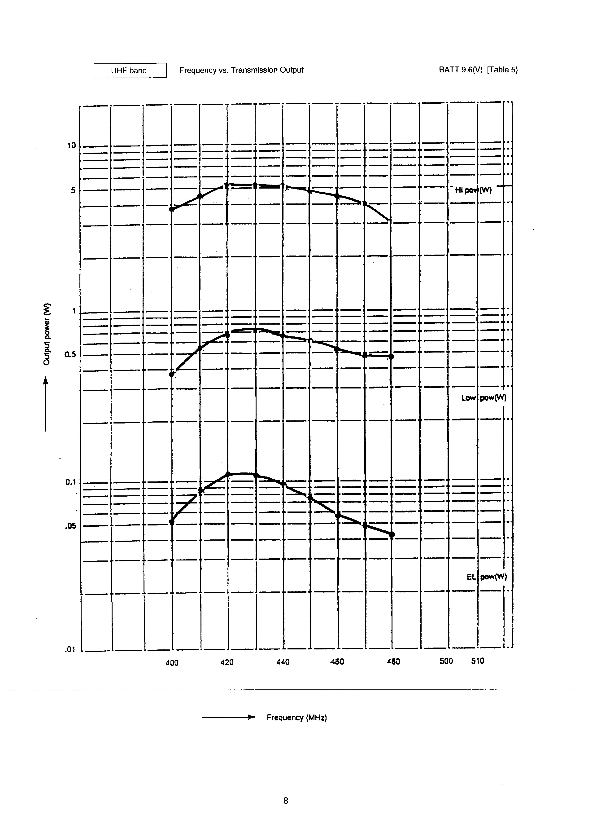 KB2LJJ Radio Mods Database and Manuals