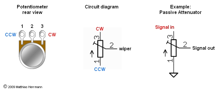 Potentiometer Wiring Connection Diagram, Potentiometer