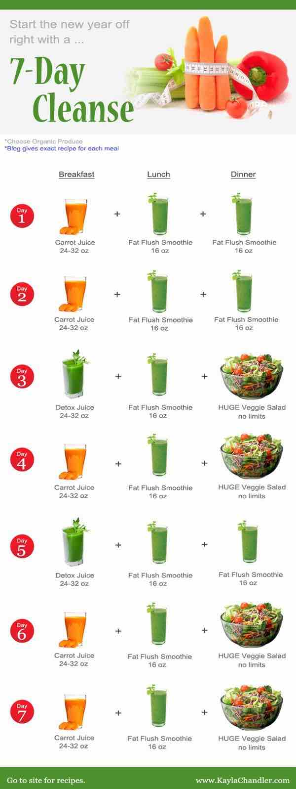 Image Result For How To Start A Green Juicet