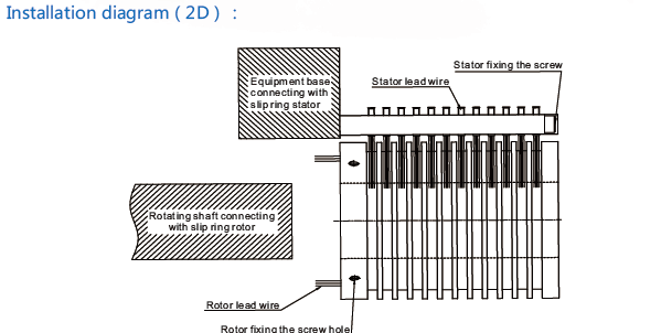 Installation for separate slip ring- MOFLON INC