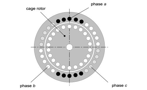 small resolution of cross section of an induction motor