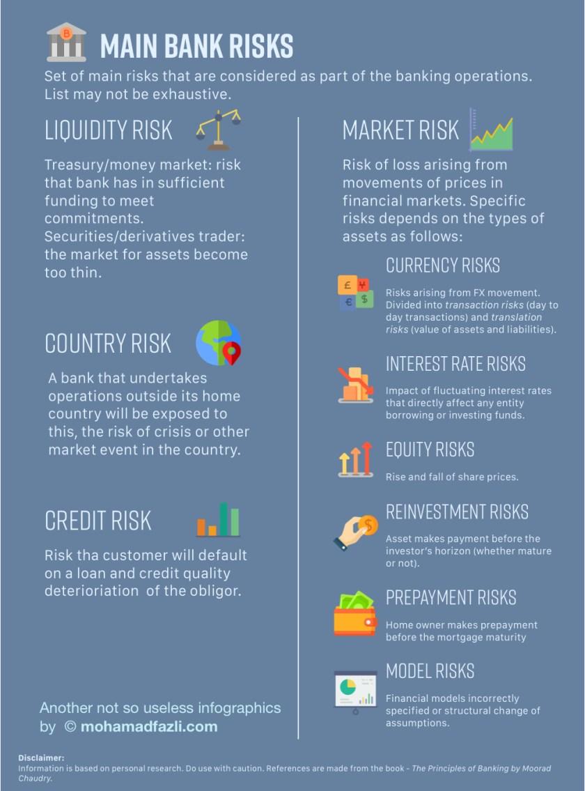 Bank Risks.jpg