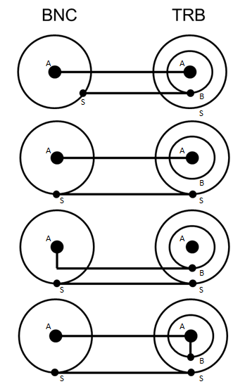 Time-Domain Reflectometer (TDR) MIL-STD-1553B Databus TRB