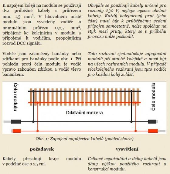 elektrickanorma