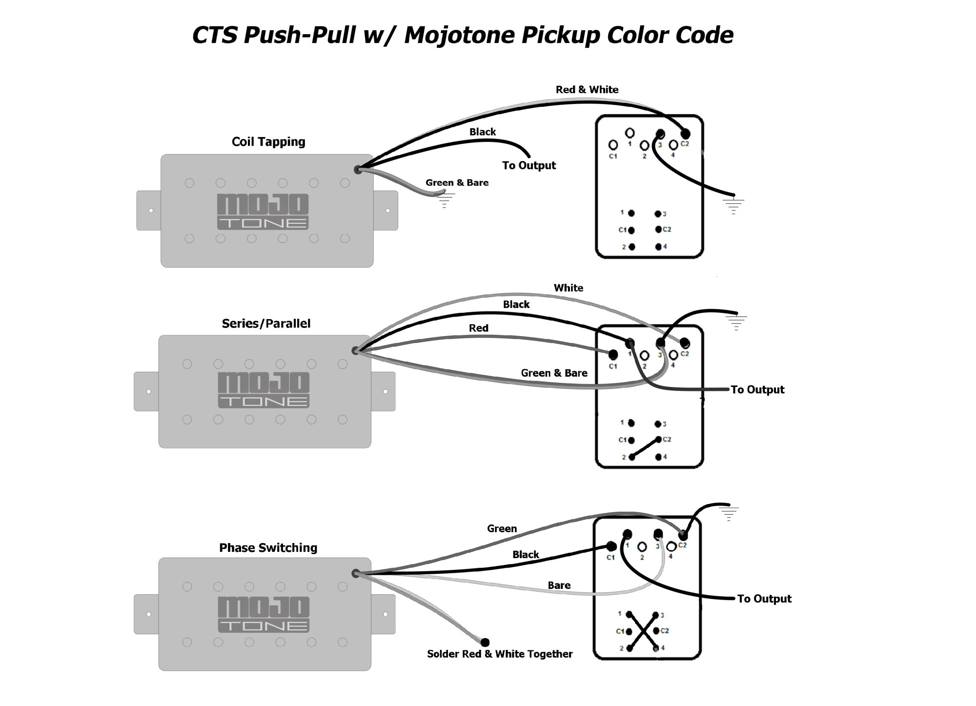 hight resolution of cts push pull pot wiring diagram wiring diagram weekhelp with cts push pull wiring the gear