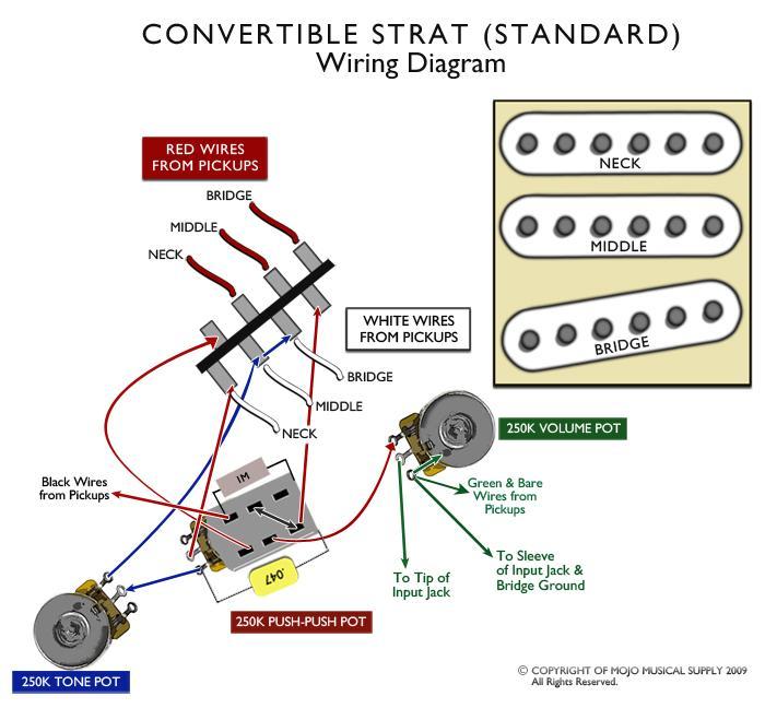 american standard strat wiring diagram 1967 mustang guitar diagram, strat, get free image about