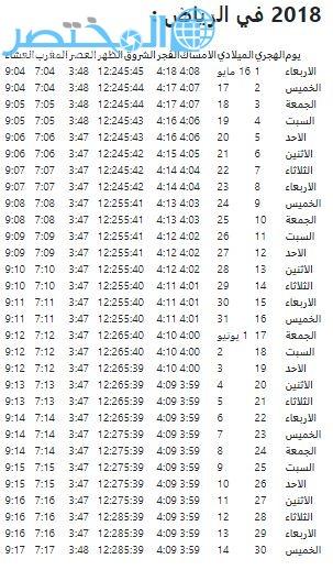 اذان المغرب فى الرياض
