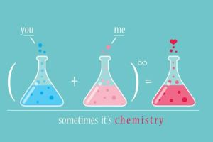 سجل متابعة كيمياء مقررات 1441 علوم طبيعية