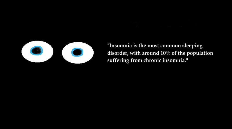 yoga for insomnia an