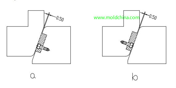 The sliders design for plastic injection mold-moldchina.com