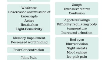 Mold Illness in Children - Diagnosing and Treating CIRS in