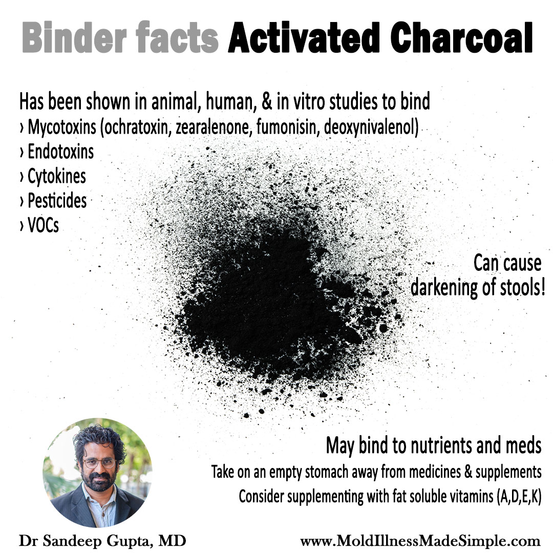 Mold Illness Made Simple - Activated Charcoal facts
