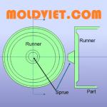 #15 – Thiết kế khuôn – miệng phun kiểu đĩa (Disk/diaphragm gate)