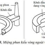 #16 – Thiết kế khuôn: Miệng phun kiểu vòng (Ring gate)