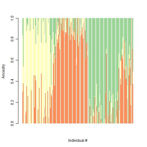 Exploring color palettes in R |
