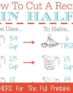 How to cut  recipe in half printable kitchen conversion chart mom real also rh mom real