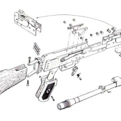 Ak 47 Receiver Parts Diagram Melex Gas Golf Cart Wiring Mikhail Kalashnikov Design And Violence