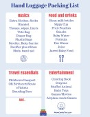 How To Fly with Kids Packing List Printable