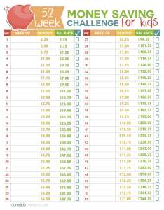 week money challenge for kids great learning this year on how to also saving printable rh momdot