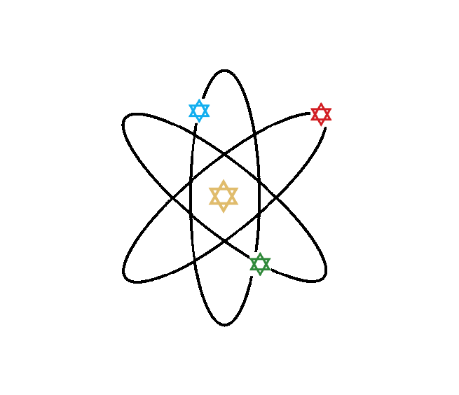 Ask the Rabbis // Religion & Science