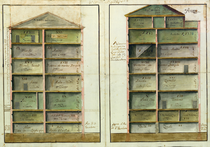 Rendering of a vertical section of a building in the Ghetto Nuovo by Giorgio Fossati, 1777, typical of the oldest structures in the Ghetto, with shops at the lowest level and residences above. ©Venice, Archivio di Stato, Ufficiali al cattaver