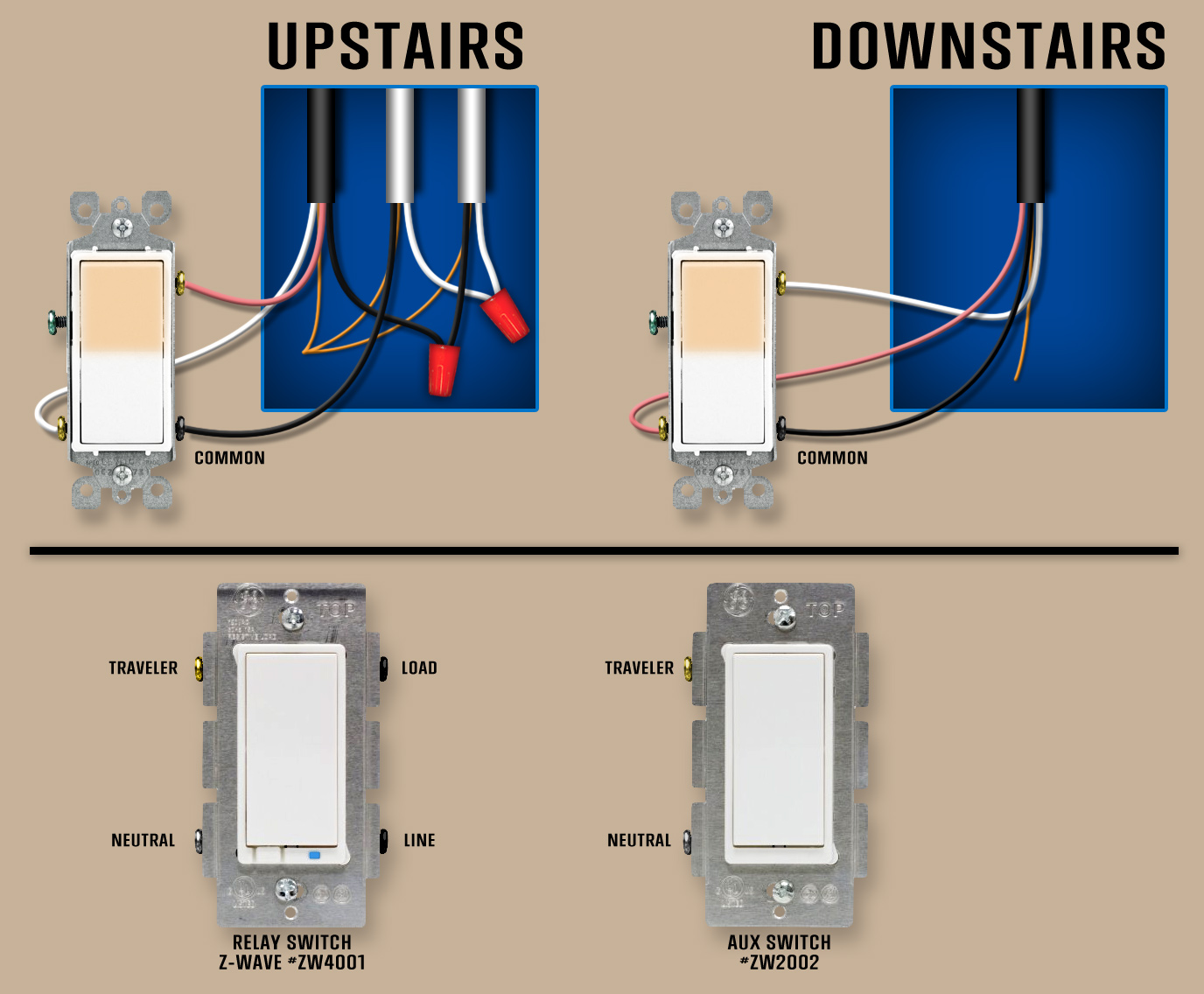 3 way switch wiring diagram power to light dodge neon radio electrical help home improvement stack