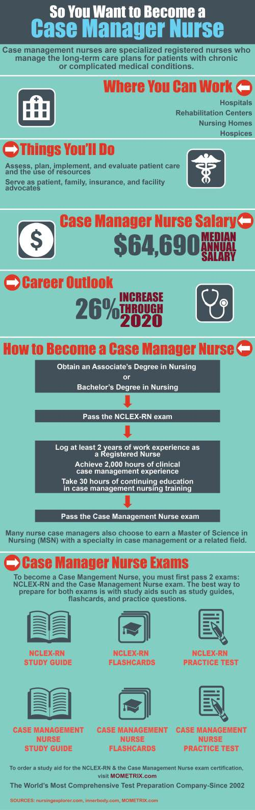 So You Want to Become a Case Manager Nurse