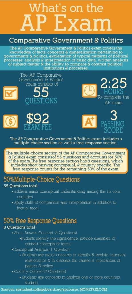 acct 5302 exam 1 multiple choice Practice exams exam #1 exam #2 fall 2015 practice exams for the fall 2015 exam 2 note: do not ignore question 49 final please note that the practice final only has 44 questions on it your final will have about 70 questions practice exam answers to final more practice multiple choice answers to practice.