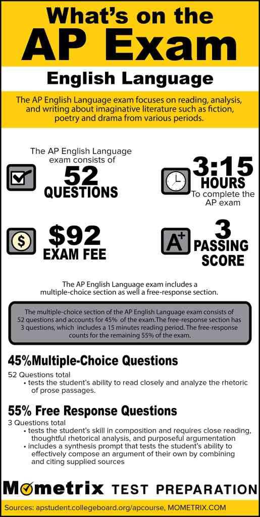 Expert's Guide to the AP Literature Exam - PrepScholar