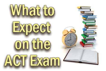 What to Expect on the ACT Exam [Infographic]